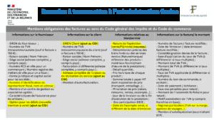 Tableau des données à transmettre à l'administration fiscale
