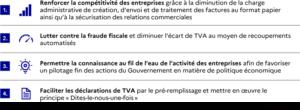 4 objectifs clés de l'article 153 de la LFP 2020